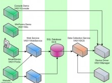 vk011architecture